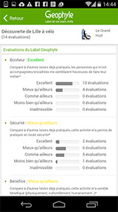 Evaluation d'une session mobile